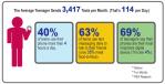 TextSpeak-Infographic1